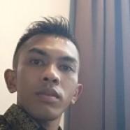 Gambar riwayat Aminuddin